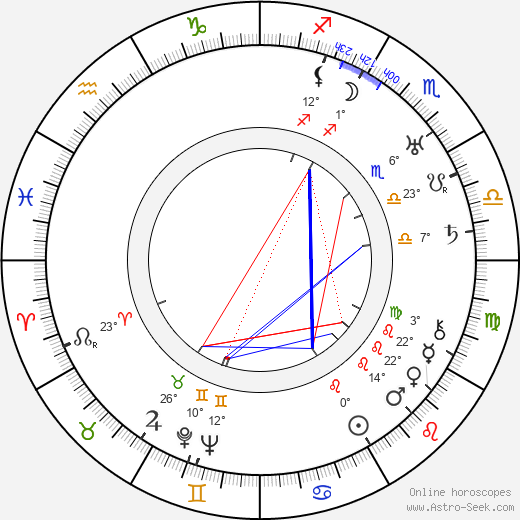 Gregori Chmara birth chart, biography, wikipedia 2019, 2020