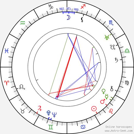 Kathleen Comegys birth chart, Kathleen Comegys astro natal horoscope, astrology