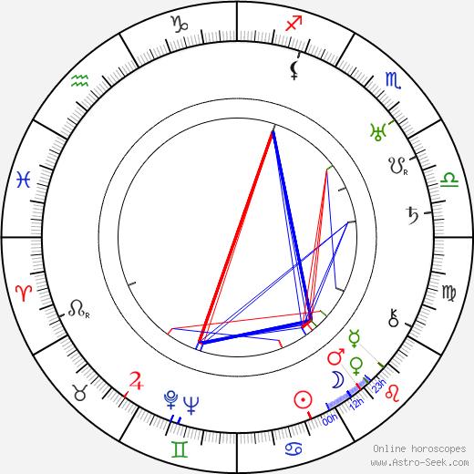 Spencer Williams день рождения гороскоп, Spencer Williams Натальная карта онлайн