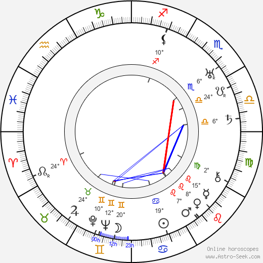 Tancred Ibsen birth chart, biography, wikipedia 2019, 2020