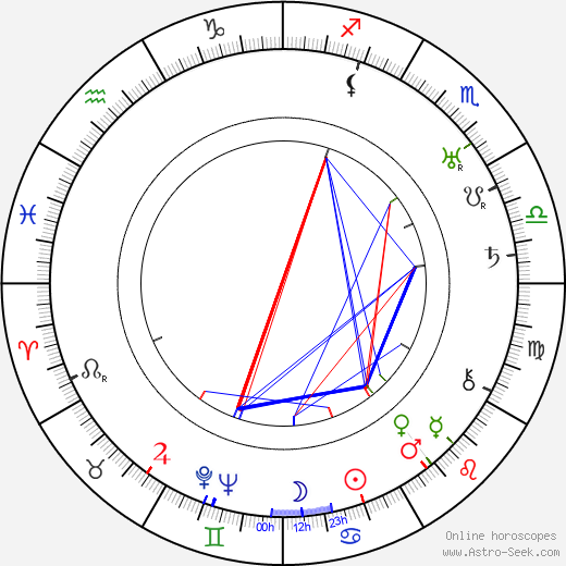 Topo Leistelä astro natal birth chart, Topo Leistelä horoscope, astrology