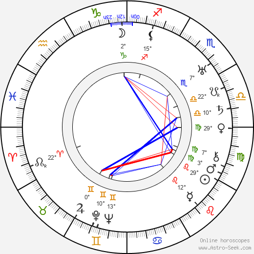Ernst Waldow birth chart, biography, wikipedia 2019, 2020
