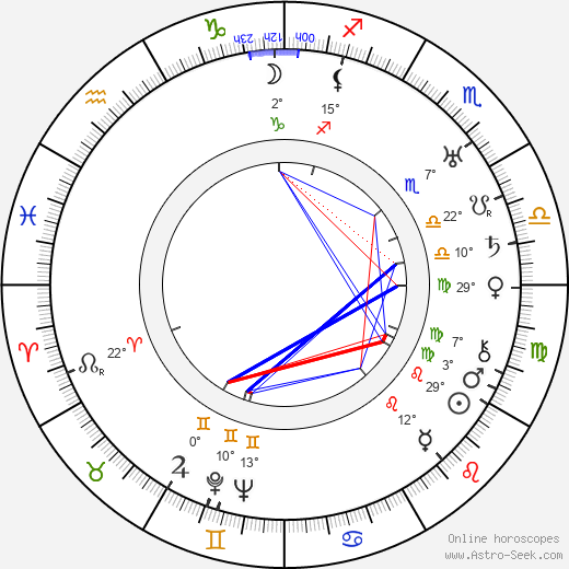 Hemmo Airamo birth chart, biography, wikipedia 2019, 2020
