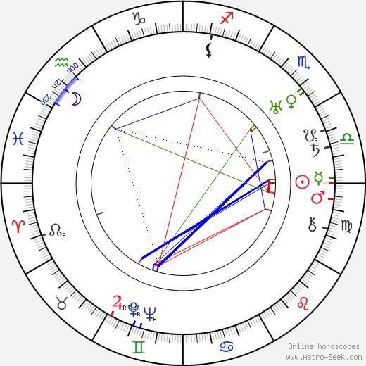 Dorothy Dalton birth chart, Dorothy Dalton astro natal horoscope, astrology