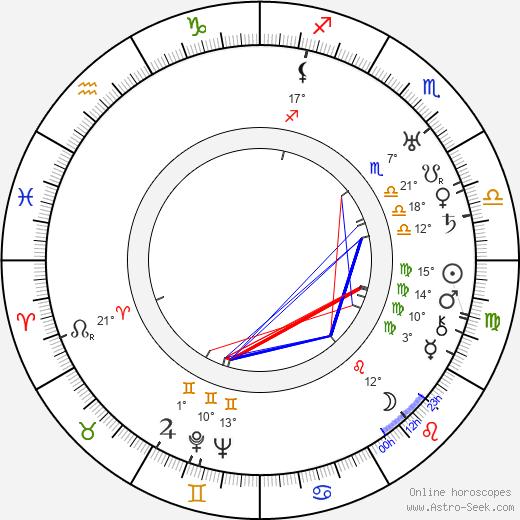 F. Richard Jones birth chart, biography, wikipedia 2019, 2020