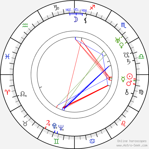 Jarl Hemmer tema natale, oroscopo, Jarl Hemmer oroscopi gratuiti, astrologia