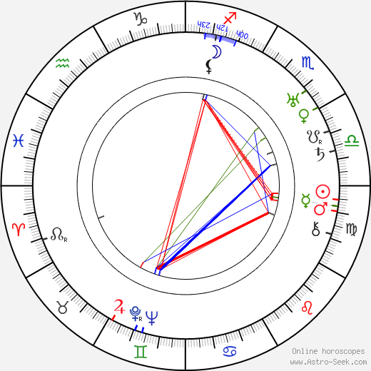 Valfrid Ahonen astro natal birth chart, Valfrid Ahonen horoscope, astrology