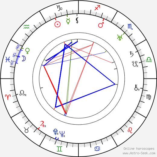 Berndt Lindahl astro natal birth chart, Berndt Lindahl horoscope, astrology