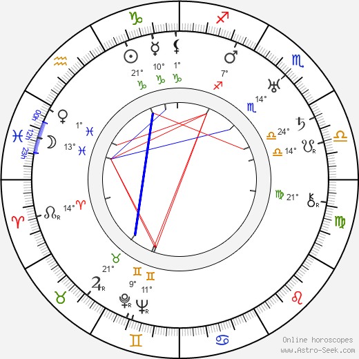 Ethel Teare birth chart, biography, wikipedia 2019, 2020
