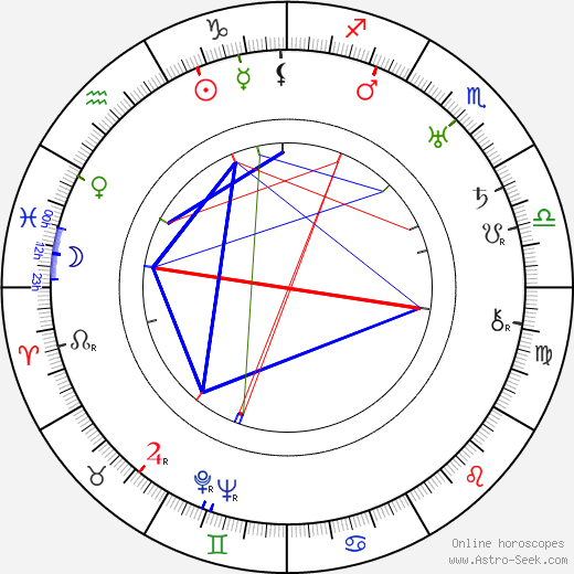 Lotte Stein astro natal birth chart, Lotte Stein horoscope, astrology