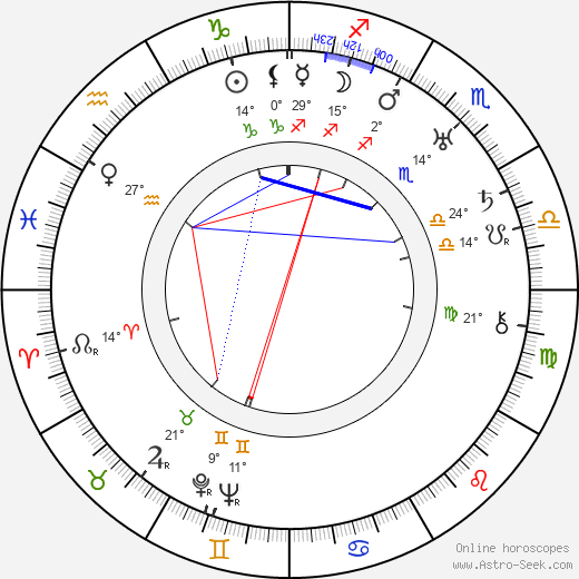 Marc Roland birth chart, biography, wikipedia 2019, 2020