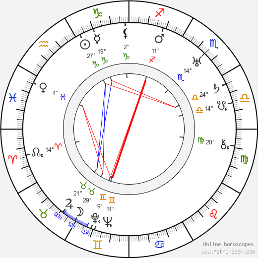 Mary Clare birth chart, biography, wikipedia 2017, 2018