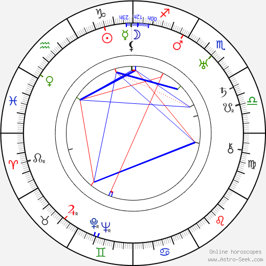 W. B. Eason день рождения гороскоп, W. B. Eason Натальная карта онлайн