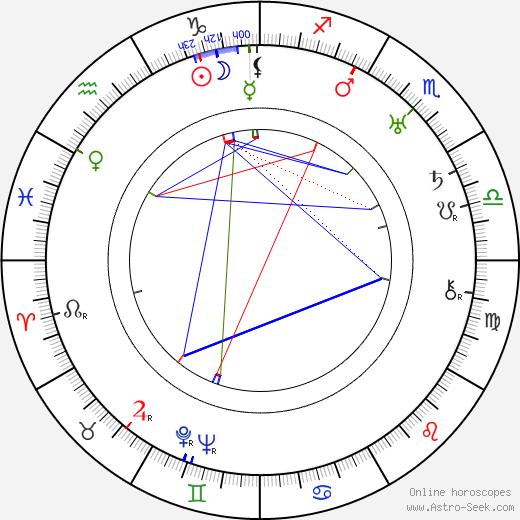 William Newell birth chart, William Newell astro natal horoscope, astrology