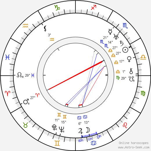 Olive Thomas birth chart, biography, wikipedia 2019, 2020