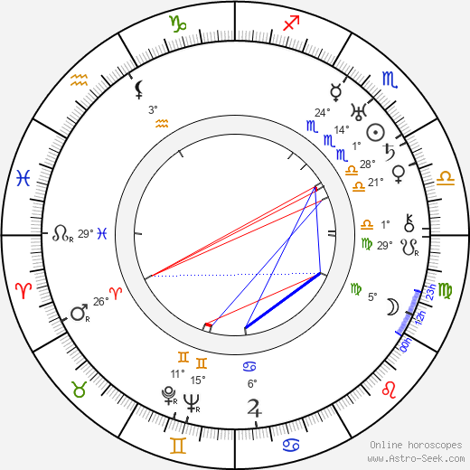 Thure Wahlroos birth chart, biography, wikipedia 2019, 2020