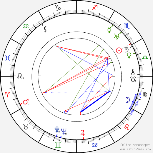 Thure Wahlroos astro natal birth chart, Thure Wahlroos horoscope, astrology
