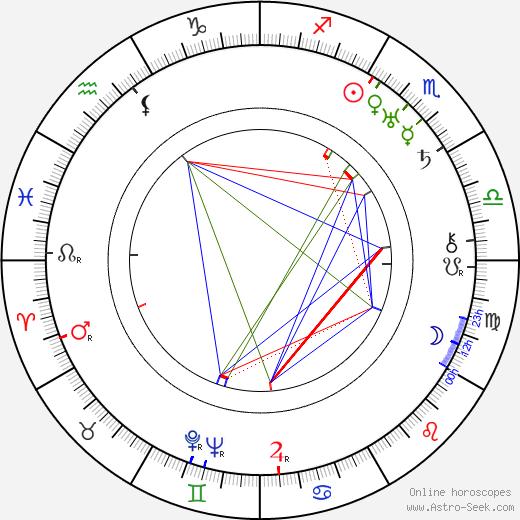 Bert Moorhouse birth chart, Bert Moorhouse astro natal horoscope, astrology