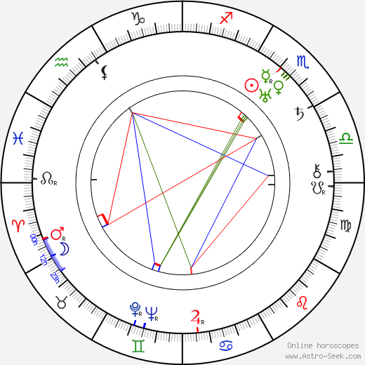 Beverly Bayne tema natale, oroscopo, Beverly Bayne oroscopi gratuiti, astrologia