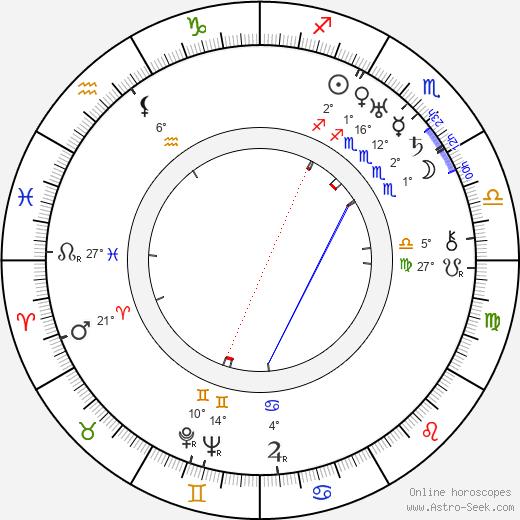 Corinne Griffith birth chart, biography, wikipedia 2020, 2021