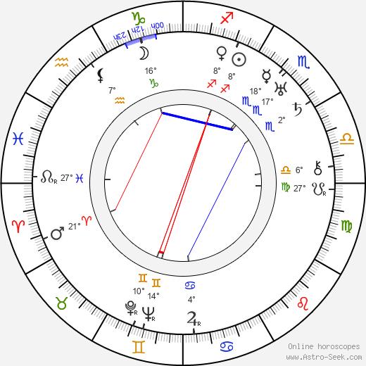 Donald Ogden Stewart birth chart, biography, wikipedia 2020, 2021