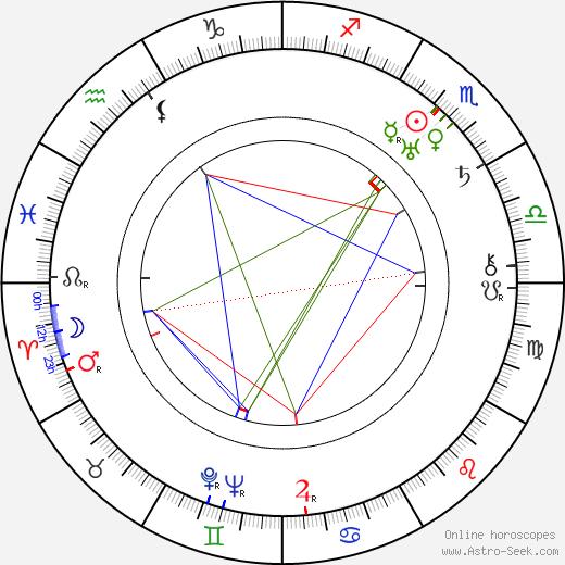 Josef Kokeisl tema natale, oroscopo, Josef Kokeisl oroscopi gratuiti, astrologia
