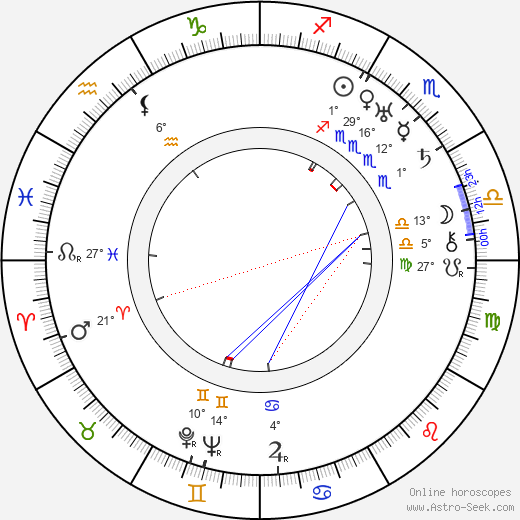 Ruth Snellman birth chart, biography, wikipedia 2019, 2020