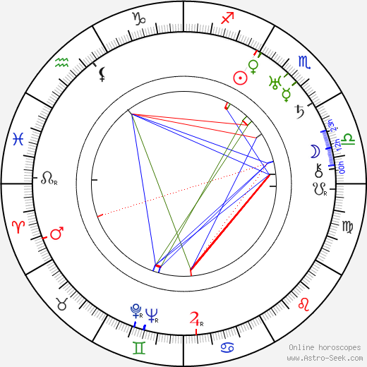 Ruth Snellman astro natal birth chart, Ruth Snellman horoscope, astrology
