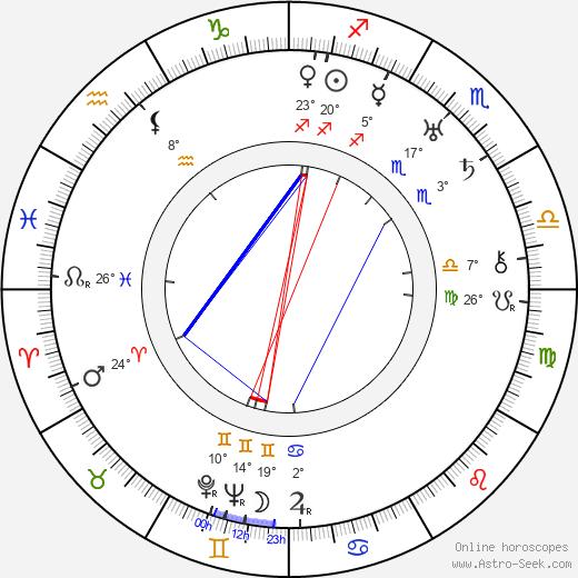 D. Ross Lederman birth chart, biography, wikipedia 2019, 2020
