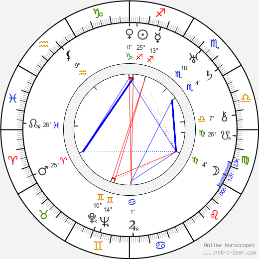 David Butler birth chart, biography, wikipedia 2019, 2020