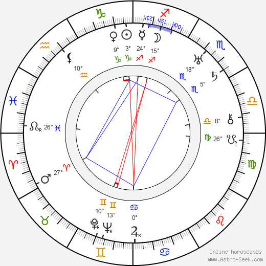 Pierina Dealessi birth chart, biography, wikipedia 2017, 2018