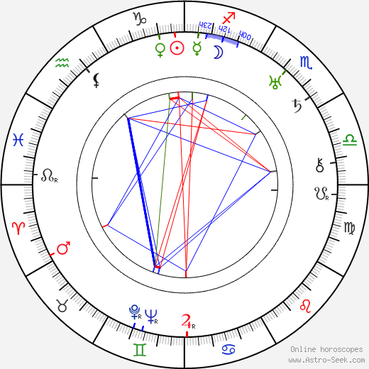 Pierina Dealessi astro natal birth chart, Pierina Dealessi horoscope, astrology