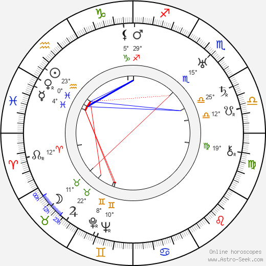 Francis Wallace birth chart, biography, wikipedia 2018, 2019