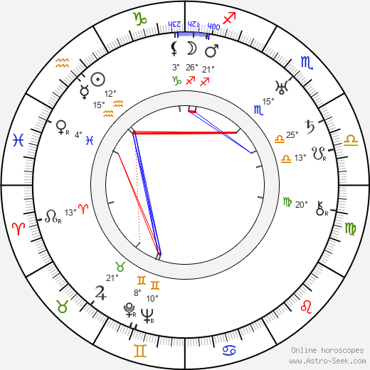 John Ford birth chart, biography, wikipedia 2019, 2020