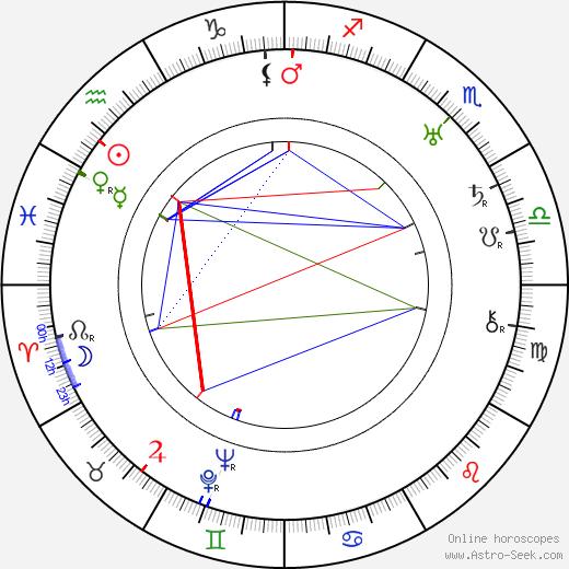 Roy D'Arcy tema natale, oroscopo, Roy D'Arcy oroscopi gratuiti, astrologia