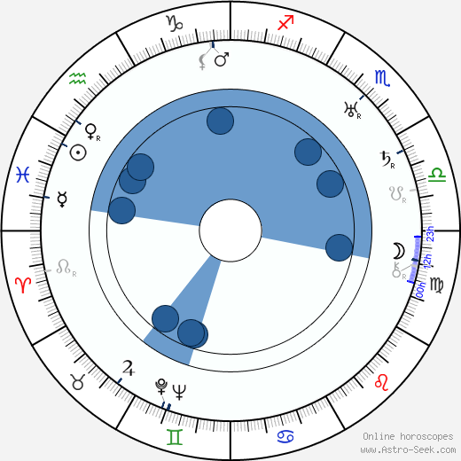 Vladimír Majer wikipedia, horoscope, astrology, instagram