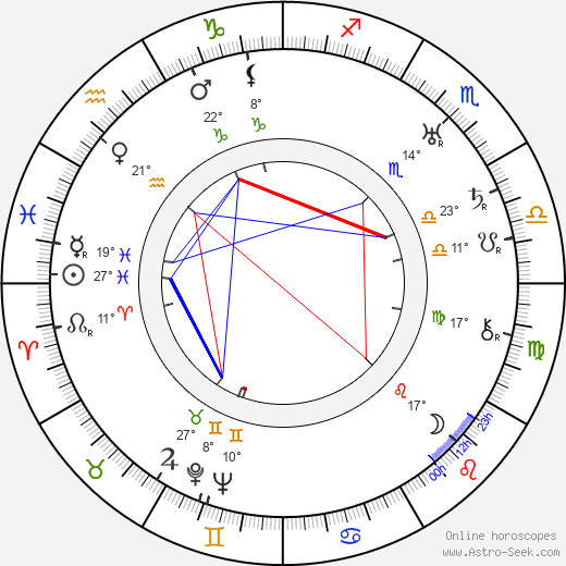 Erik Fröling birth chart, biography, wikipedia 2019, 2020