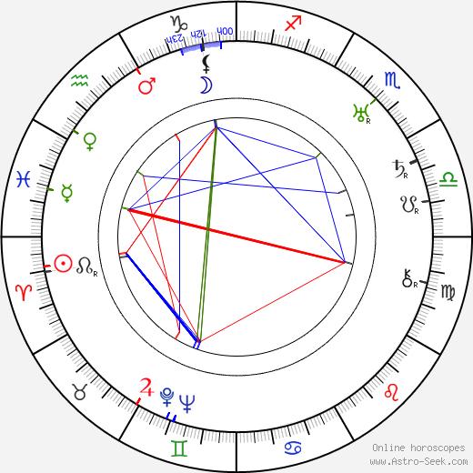 Franz Planer tema natale, oroscopo, Franz Planer oroscopi gratuiti, astrologia