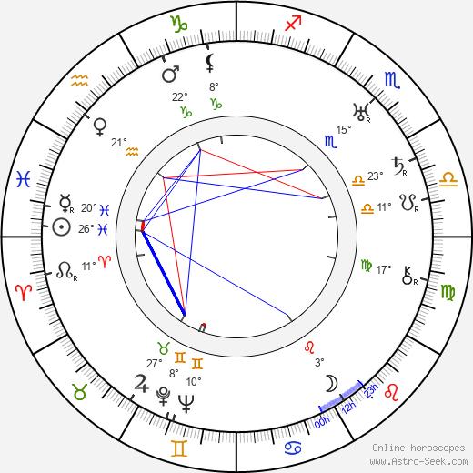 Paul Green birth chart, biography, wikipedia 2018, 2019