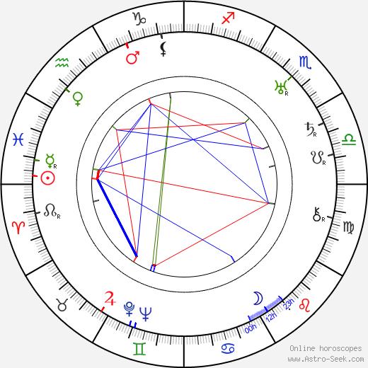 Paul Green astro natal birth chart, Paul Green horoscope, astrology