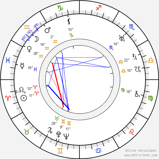 Jack Chefe birth chart, biography, wikipedia 2019, 2020