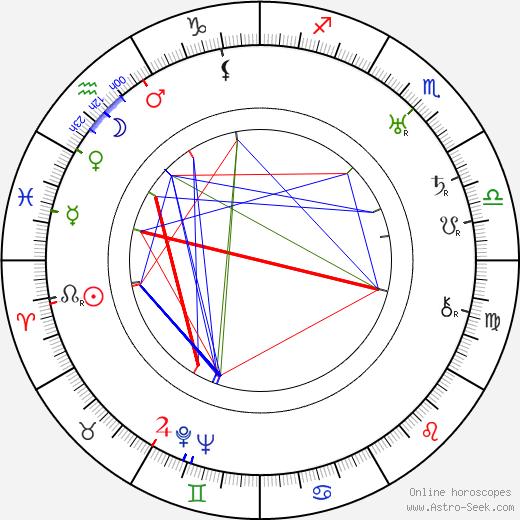 Jack Chefe astro natal birth chart, Jack Chefe horoscope, astrology