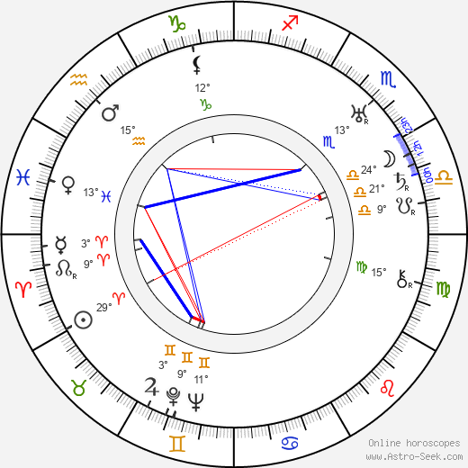 Leonard Smith birth chart, biography, wikipedia 2019, 2020