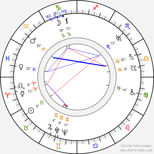 Oscar Sumelius birth chart, biography, wikipedia 2019, 2020