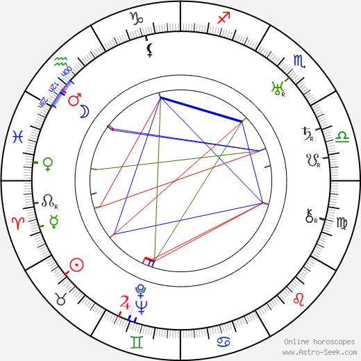 Paul Hörbiger tema natale, oroscopo, Paul Hörbiger oroscopi gratuiti, astrologia