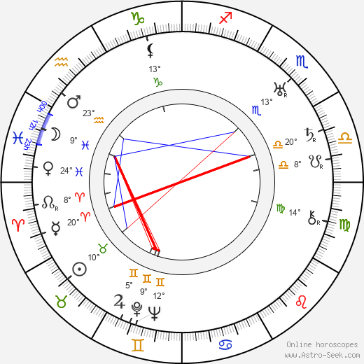 Samson Raphaelson birth chart, biography, wikipedia 2017, 2018