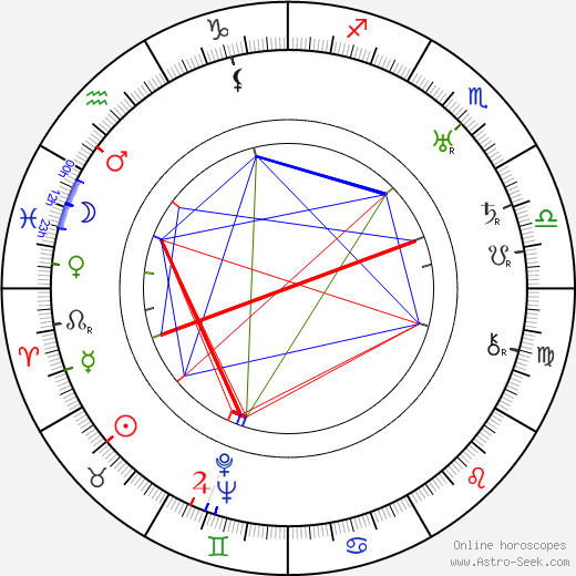 Samson Raphaelson astro natal birth chart, Samson Raphaelson horoscope, astrology