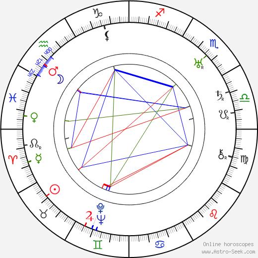 Valma Kivitie tema natale, oroscopo, Valma Kivitie oroscopi gratuiti, astrologia