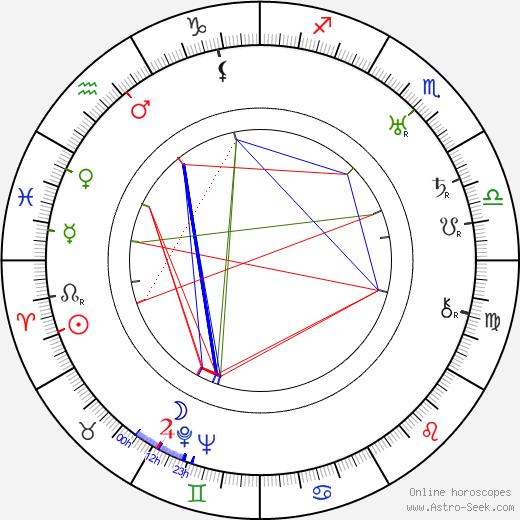 Verna Piponius день рождения гороскоп, Verna Piponius Натальная карта онлайн