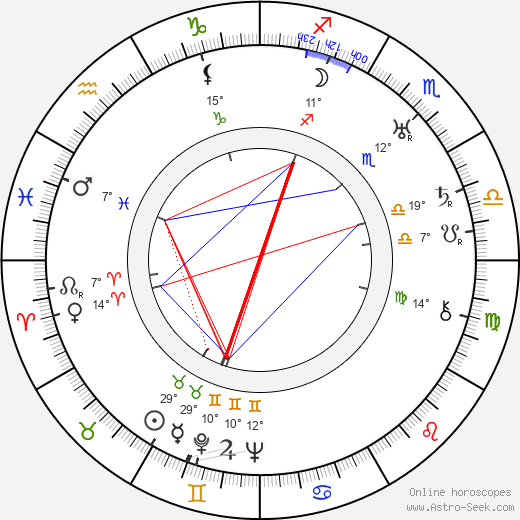 Estelle Taylor birth chart, biography, wikipedia 2019, 2020